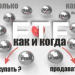 Биржевые фонды ETF: вопросы и ответы